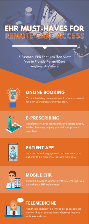 EHR Remote Care Must-Haves