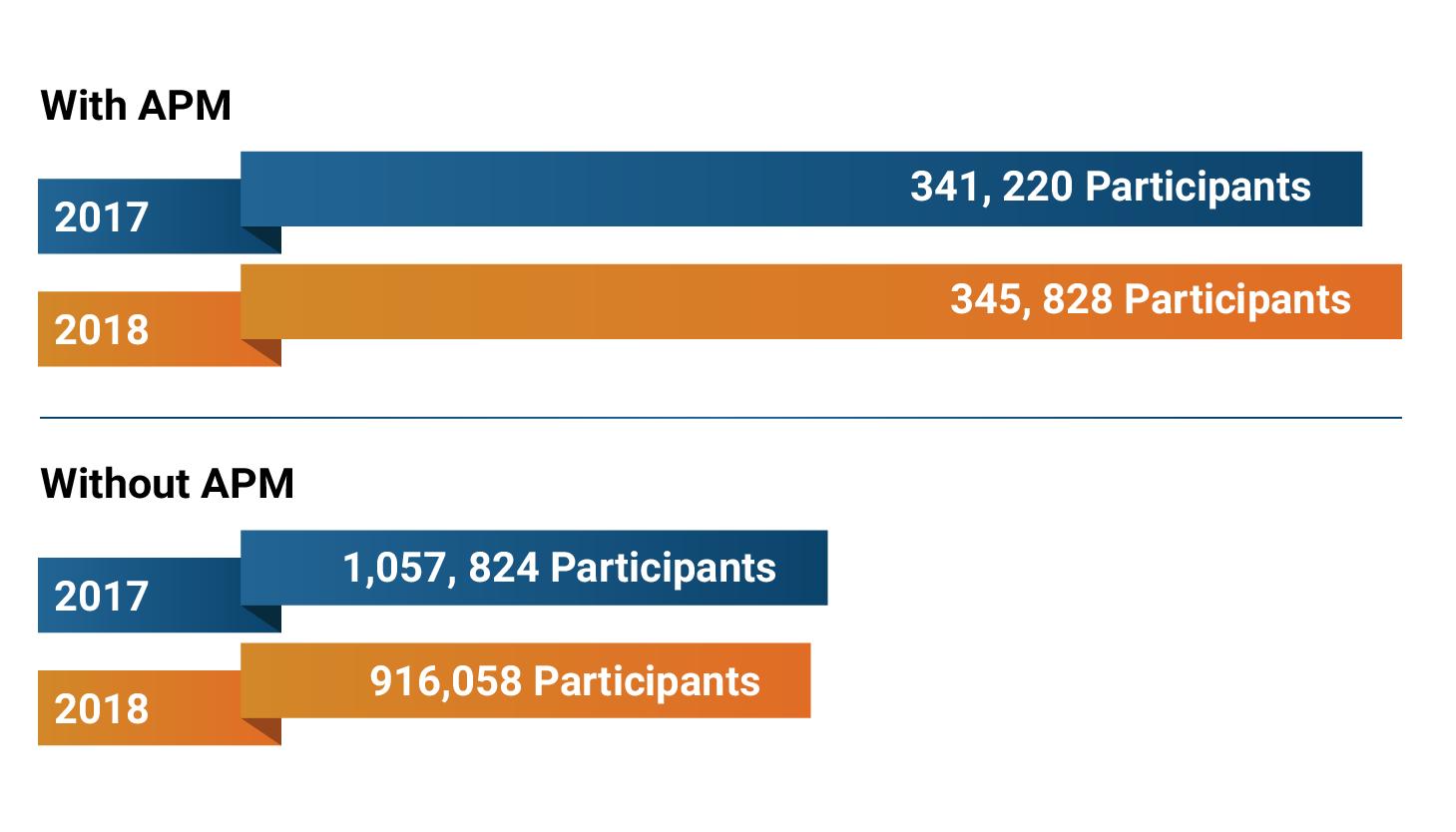 MIPS Challenge 2020_MIPS Numbers