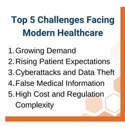 Top 5 Challenges Facing Healthcare