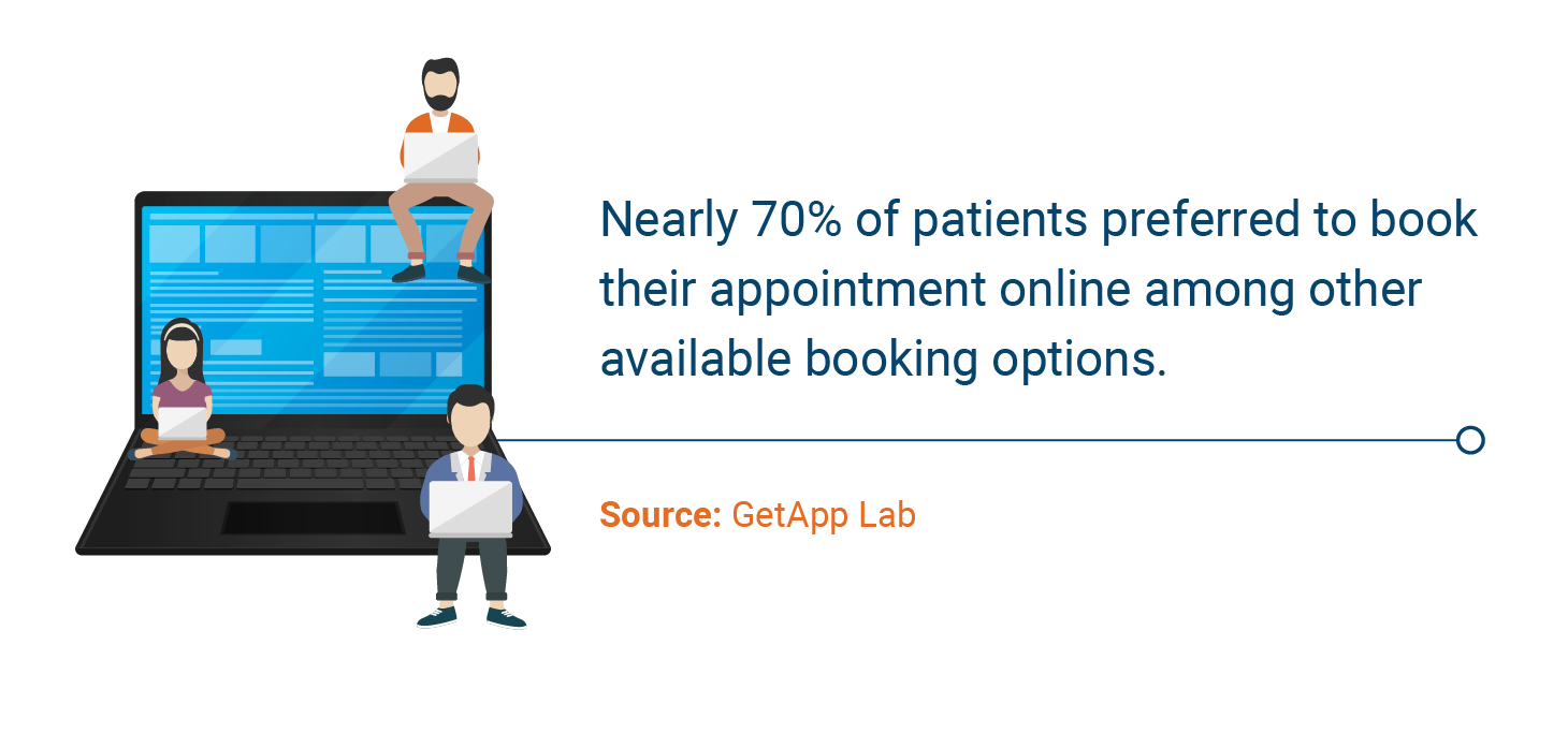 Top Reasons Why Your Practice Should Offer Appointment Booking System _Nearly 70%