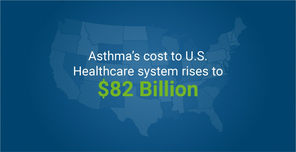 Asthma and Allergy Awareness _Inforgraphics 3