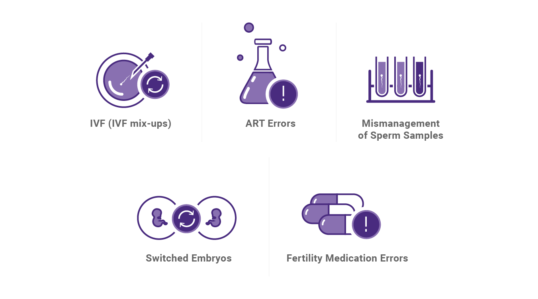 Fertility Icons